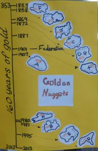 gold-nugget-timelinep1150389